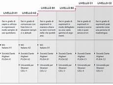 corso italiano per carta di soggiorno corsi di italiano scuola club migros