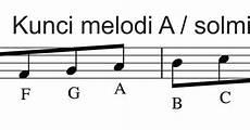 Not Angka Ke Not Balok Nada A Seputar Musik