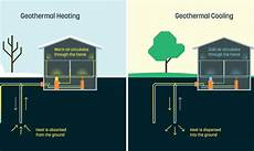 geothermal house plans dandelion brings affordable geothermal energy to homes in