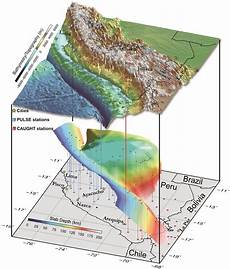 south american exle illustrates rocky mountain formation carnegie institution for science