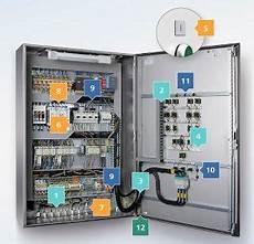 instrumentacion y electricidad partes y descripci 243 n de un tablero electrico electricidad en