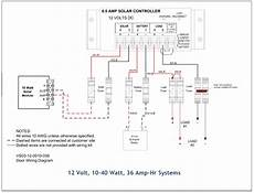 full list of solar system wiring installation circuit
