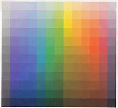 Kontrastfarbe Zu Braun - colorcontrasts