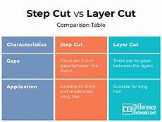 difference between step cut and layer cut difference between