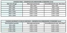 Dimension Fenetre Standard Dimension Standard Cuisine Pour