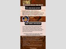new cures for lyme disease,lyme disease cured permanently,stage 4 lyme disease symptoms