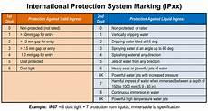 Ip Test - ip67 test equipment ip67 ingress protection testing