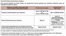 Exemple Facture Fenetre Credit Impot