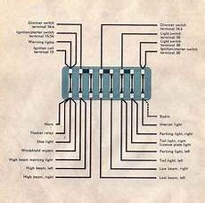 99 beetle fuse diagram for how to check fuses in vw bug 1964 search vw beetle volkswagen vw bug