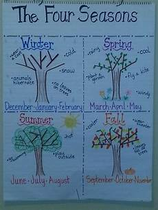 seasons and weather worksheets 2nd grade 14864 four seasons anchor chart anchor chart ideas kindergarten science