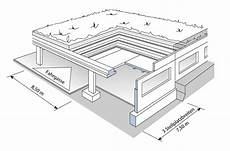 Expositionsklasse Garage by Tiefgeschoss Beton Org