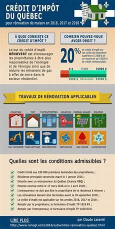 subvention pour rénovation de maison subvention pour r 233 novation de maison au qu 233 bec pour 2017