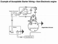 1951 Jeep Alternator Wiring Diagram Starter by Acceptable Starter Motor Wiring With Mag Switch