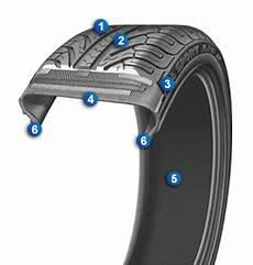 composition d un pneu pneu automobile tout savoir sur les pneus euromaster