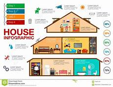 House Charts House Infographics With Rooms Furnitures Charts Stock