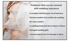 Wedding Insurance Quotes should you get wedding insurance