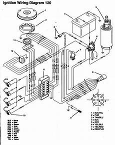 free boat wiring schematics yamaha outboard wiring diagram pdf free wiring diagram