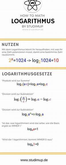der logarithmus einfach erkl 228 rt wof 252 r er da ist und alle
