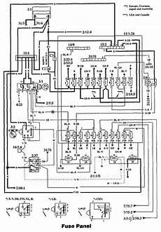 volvo 940 1994 fuse box diagram auto genius