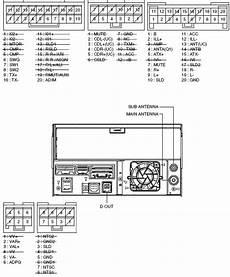 Pioneer Fh X700bt Car Stereo Wiring Diagram by Pioneer Car Radio Stereo Audio Wiring Diagram Autoradio
