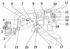 97 toyota power antenna wiring diagram 35 1989 toyota camry fuse box diagram wire diagram source information