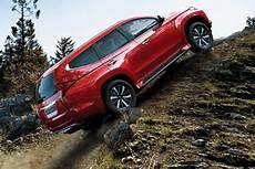 Analysis Mitsubishi Pajero Sport Automotive Industry