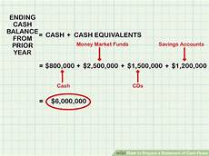 how to prepare a cash flow statement 4 key ways to get it right