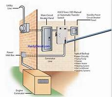 generac automatic transfer switch wiring diagram fuse box and wiring diagram