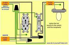 switch and receptacle same box projects pinterest search outlets and boxes
