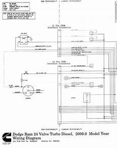 2003 dodge blower wiring diagram 2003 dodge ram 2500 ecm wiring diagram wiring diagram by 2003 dodge 2500 intake heater fuse