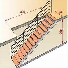 tremie pour escalier bien calculer pour une tr 233 mie d escalier en 2019