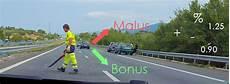 L Influence Des Bonus Malus Sur Le Prix De Votre Assurance