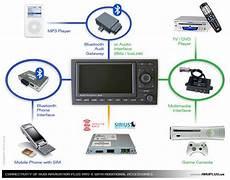 rns e bluetooth in car entertainment audi navigation plus rns e a4 b7