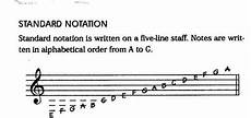 how to read music sheets standard musical notation for beginners random violin sheet music