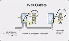 electrical wiring standard wall outlet receptacle wiring basic electrical how to outlet