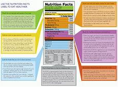 32 how to read nutrition facts label labels information list