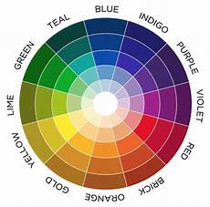 Welche Farben Kombinieren - the complete guide to adding color color combinations to