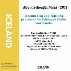 iceland consulate nyc new york 5 easy steps to apply iceland consulate nyc new york 5 easy steps to apply