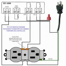 stc 1000 temperature controller wiring diagram diy processor for c41 possibly e 6 100
