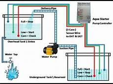 floatless relay circuit diagram videolike