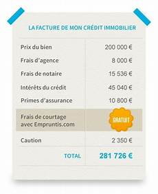 co 251 t achat immobilier calcul achat immobilier