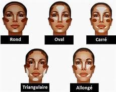 maquillage visage rond contouring visage et maquillage