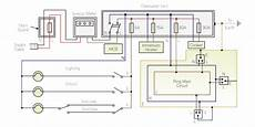 learn the basics of home electrical system scientech blog