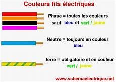 Couleur De Fil électrique Code Couleur Fil Electrique Fil 233 Lectrique C 226 Blage