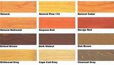 dulux feste farbe farbpalette messmers uv plus wood stain 1 gallon