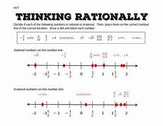 rational irrational numbers on a number line by rise