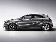 Mercedes A Class Reviewed By Tregubova