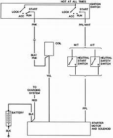 1975 c10 wiring diagram repair guides