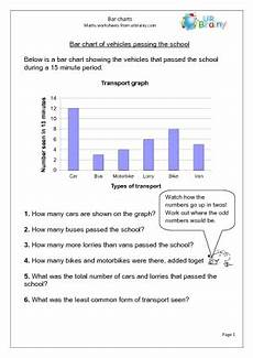 image result for data handling worksheet class 5 math worksheets math bar chart