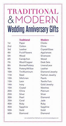 Traditional Wedding Gifts wedding anniversary traditions tradition v s modern